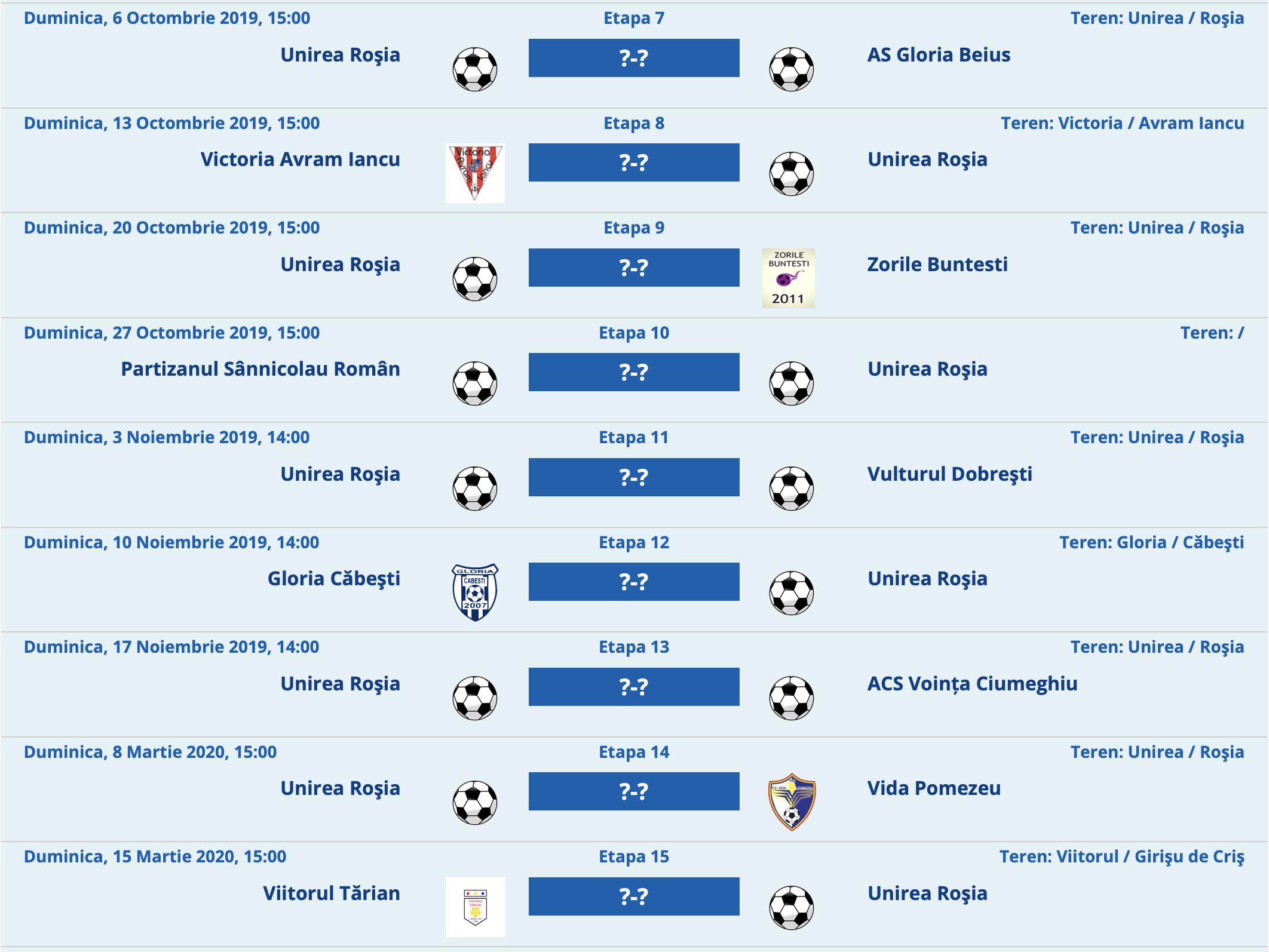 Etape fotbal Unirea Rosia Bihor